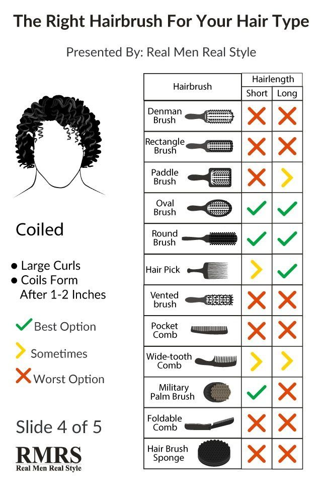 Man S Guide To Hairbrushes Infographic Hair Brush Hair Brush Guide Mens Hairstyles
