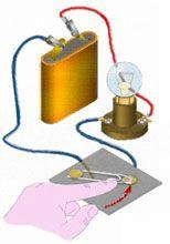 ||| TECHNOPOLIS ||| - Online Experimenten - Thuis - Elektriciteit