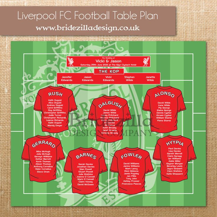 Liverpool FC Football Wedding Table Plan. Matching table numbers and/or stationery also available. This design can be altered to be your favourite football team. Prices from £60