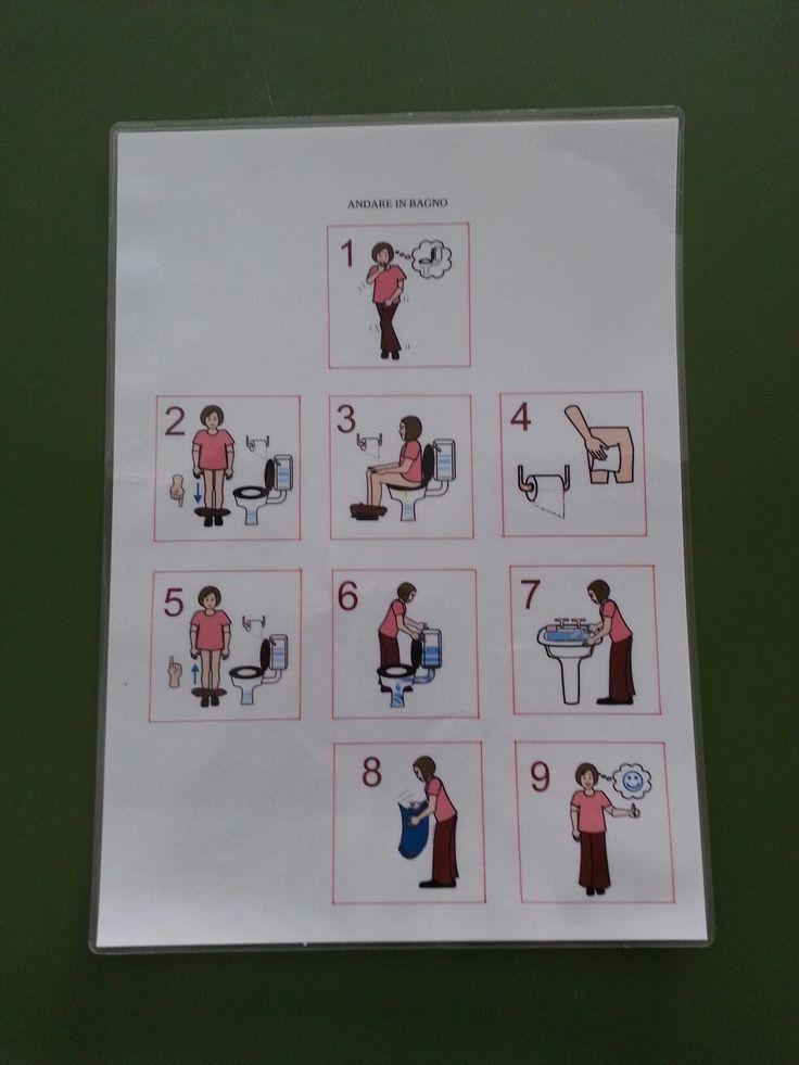 Tabella sequenze per andare in bagno bagno bambini e scuola - Supposte per andare in bagno ...