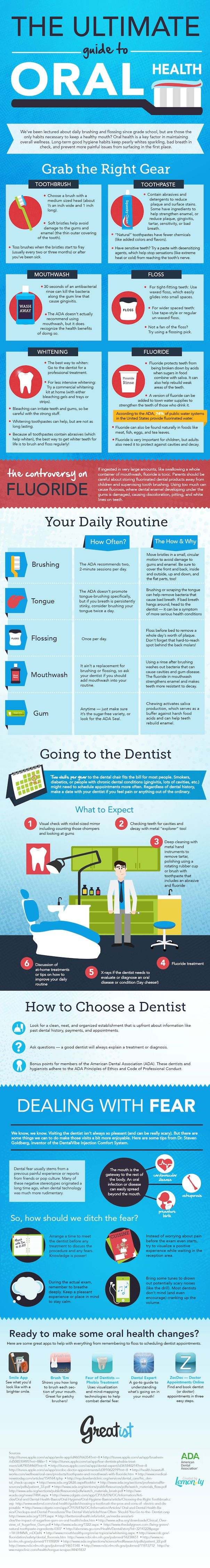 Good oral health goes far beyond brushing. Here's everything you need to know to keep your mouth clean, healthy, and pearly white.