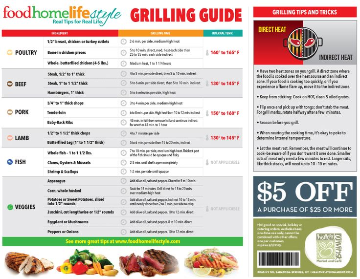 Grilling Guide for Food Home Lifestyle web giveaway