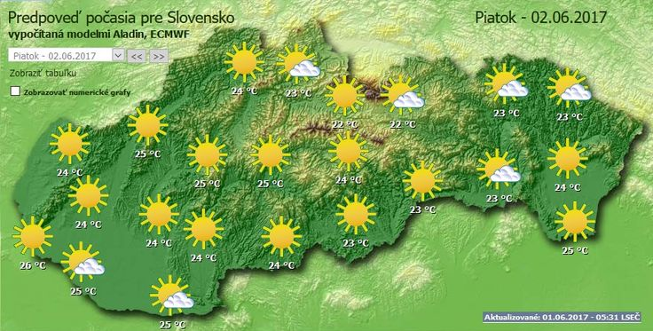 Friday's forecast for Slovakia looks sunny & warm. Saturday will be similar, although expect rain on Sunday in the west of the country.  Source: SHMU