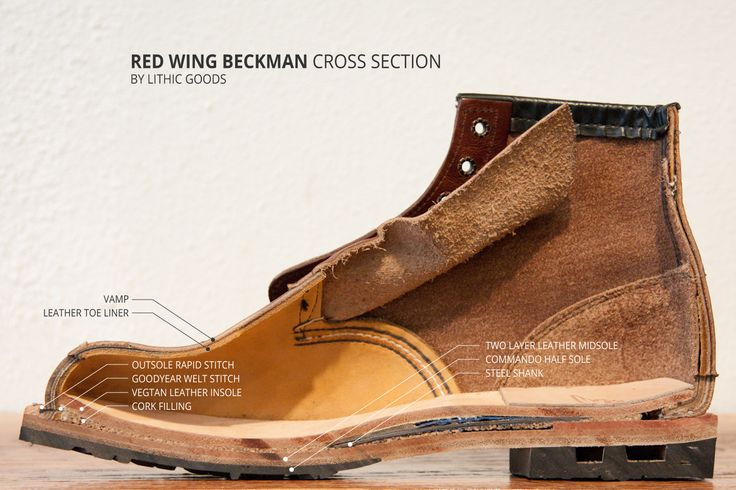 red-wing-beckman