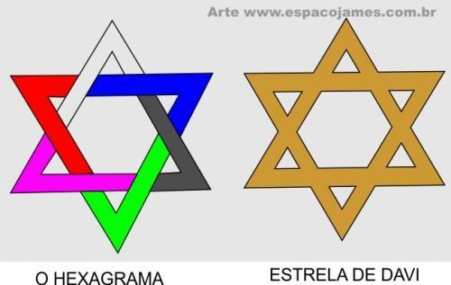 O Significado da Estrela de Davi e do Hexagrama