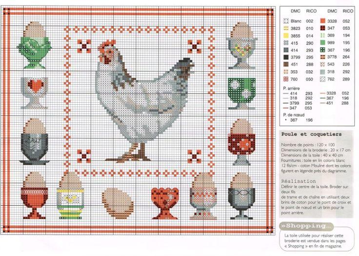 cuisine - kitchen - oeuf - point de croix - cross stitch - Blog : http://broderiemimie44.canalblog.com/