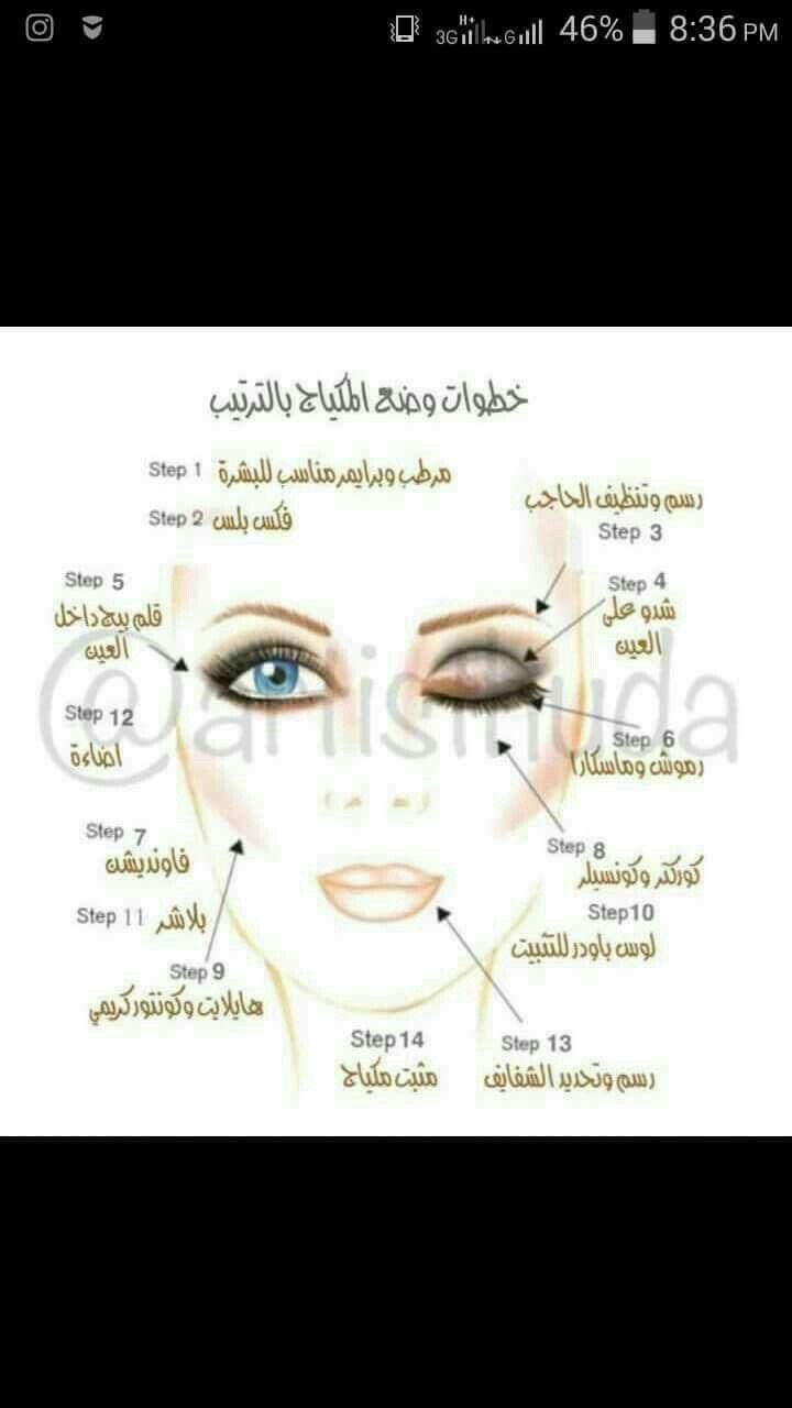 خطوات وضع المكياج Mac Makeup Eyeshadow Learn Makeup Contour Makeup