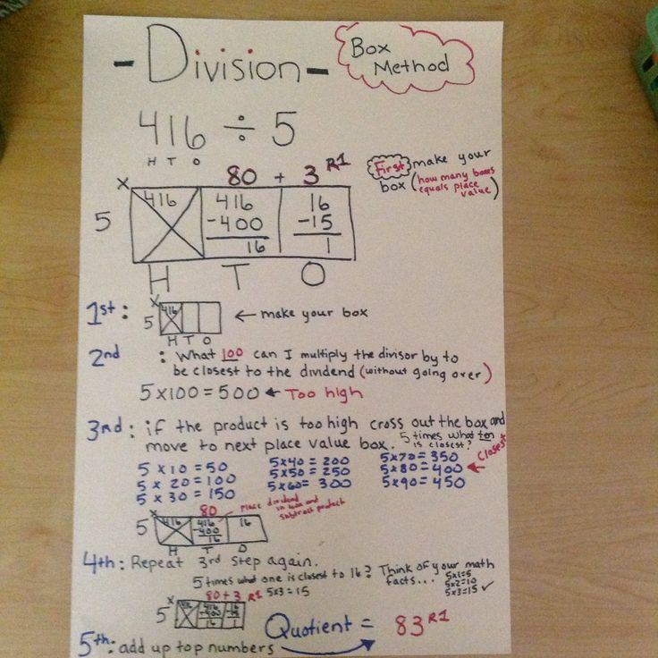 division box method common core 4th grade my attempt to try and explain the new process. Black Bedroom Furniture Sets. Home Design Ideas