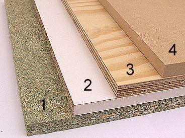 Chipboard Conti Board Plywood Mdf Diy S Pinterest