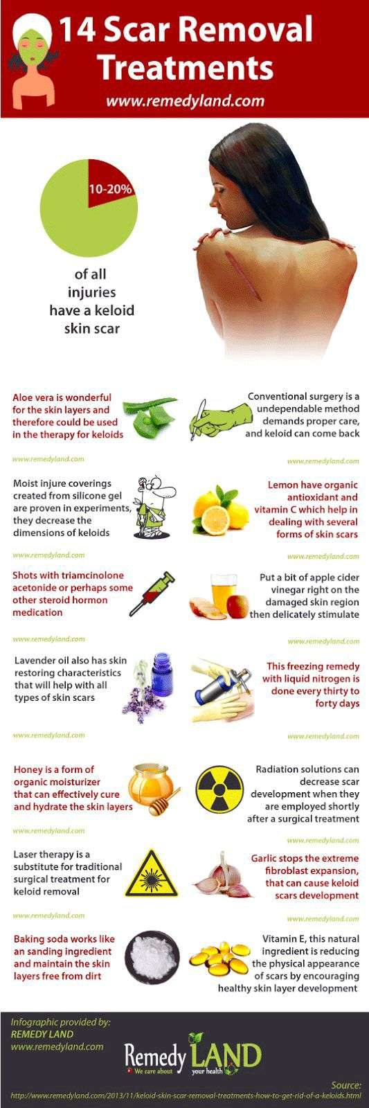 14 keloid skin scar removal treatments or how to get rid of a keloids - Remedy Land #keloid #skincare #remedies