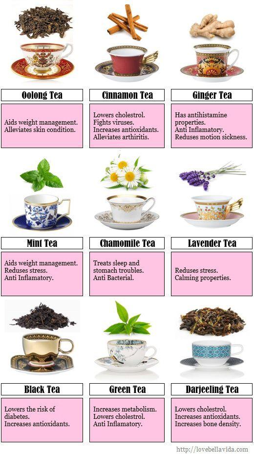 Benefits of Tea - Oolong Tea, Cinnamon Tea, Ginger Tea, Mint Tea, Chamomile Tea, Lavender Tea, Black Tea, Green Tea and Darjeeling Tea