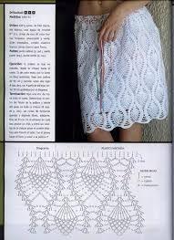 esferas de crochet patrones - Buscar con Google