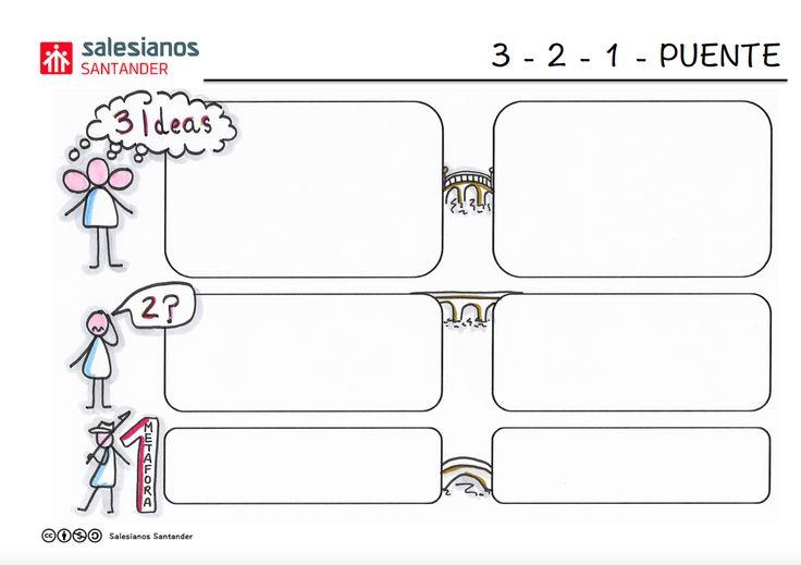 3-2-1-Puente #rutinasdepensamiento