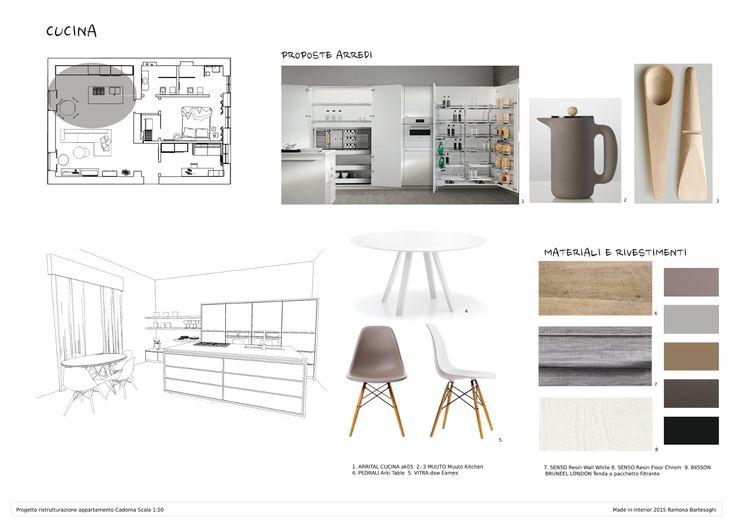 Esame finale corso interior design for Corso interior design cagliari