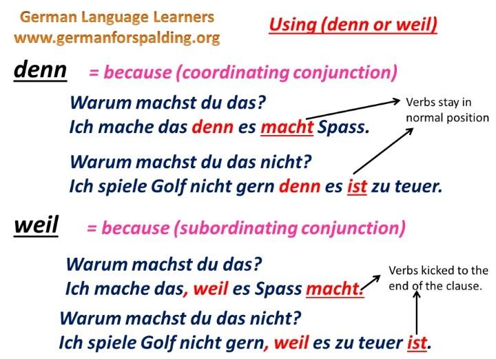"""""""because"""" auf deutsch... denn vs. weil"""