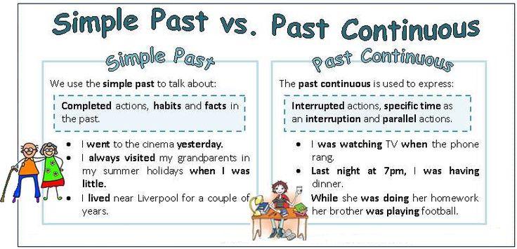 Картинки по запросу past simple vs past continuous ...