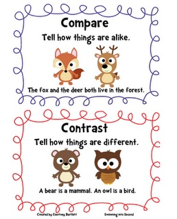 best compare and contrast images teaching compare contrast