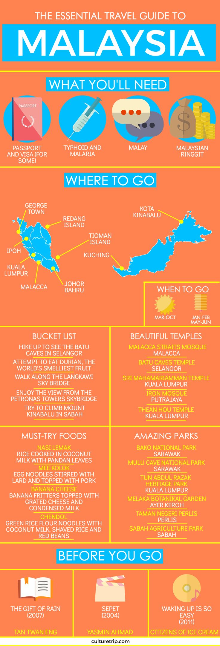 The Ultimate Travel Guide To Malaysia