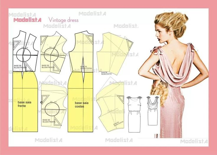 Vintage dress pattern visual