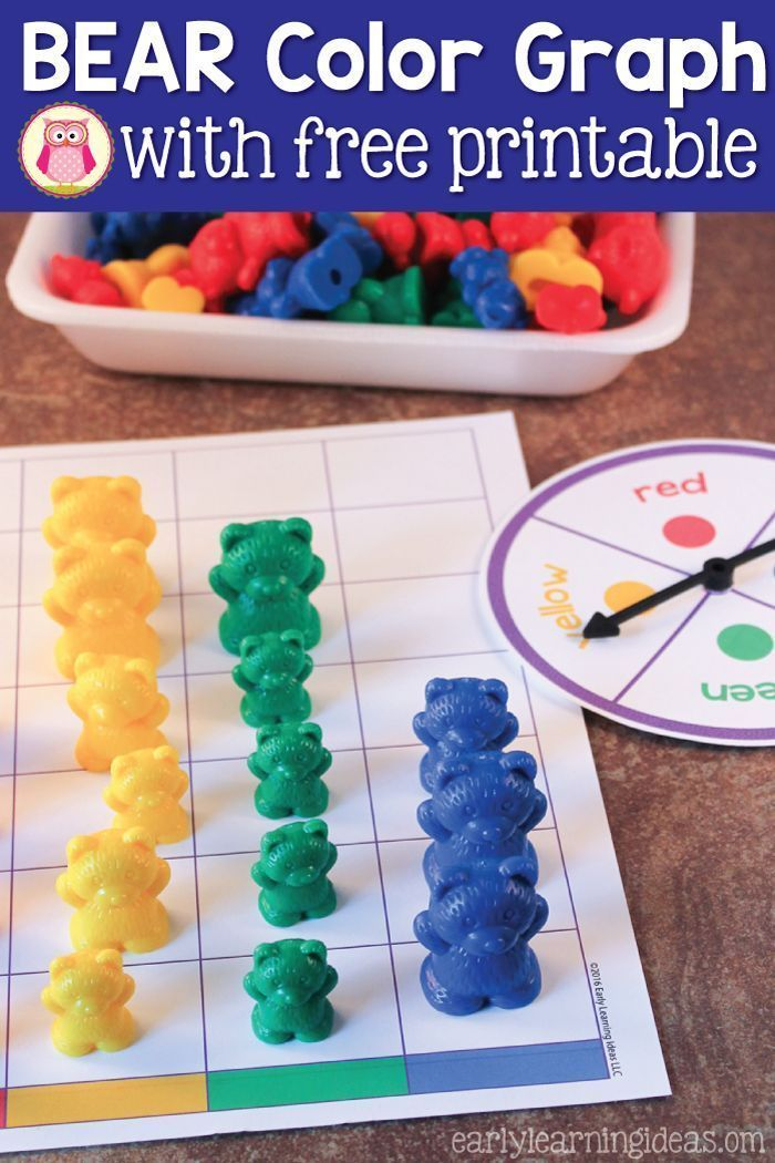 Get a free printable bear color graph and spinner. This includes many ideas to use the activity to practice early math skills with young children in preschool, pre-k, tot school, and Special education. Perfect for your bear theme unit or can be adapted to any theme with different counters.