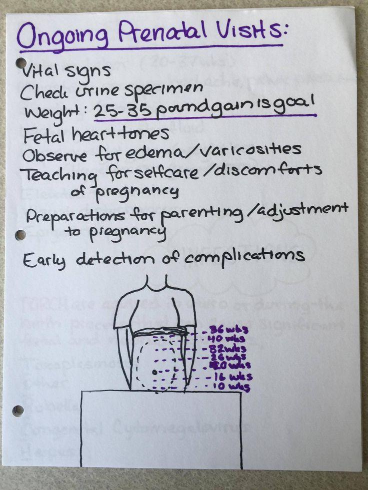 Final Exams Nursing Breastfeeding Finals Nurses 57