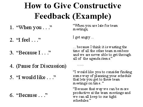 constructive feedback Employee evaluations should not be an exercise in criticism and disapproval instead, provide constructive criticism by telling the employee what he does well and not so well, and he can.