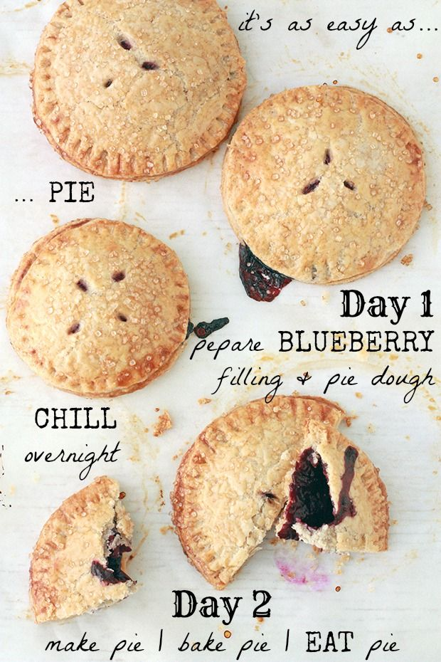 blueberry pies | kitchen heals soul