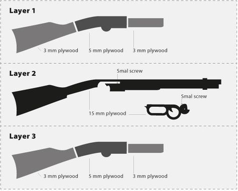 Best  Winchester Rifle Ideas On   Winchester Lever