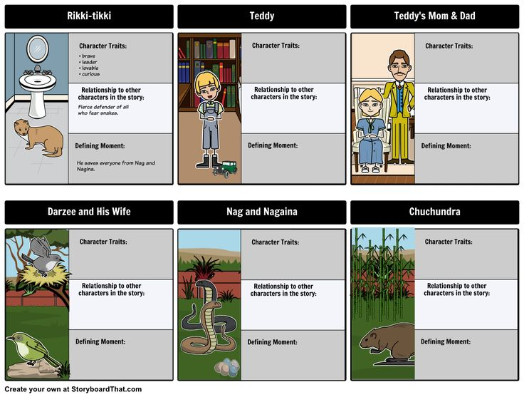 analysis of theme in rikki tikki tavi Answer to: what is the resolution of rikki tikki tavi by signing up, you'll get thousands of step-by-step solutions to your homework questions.