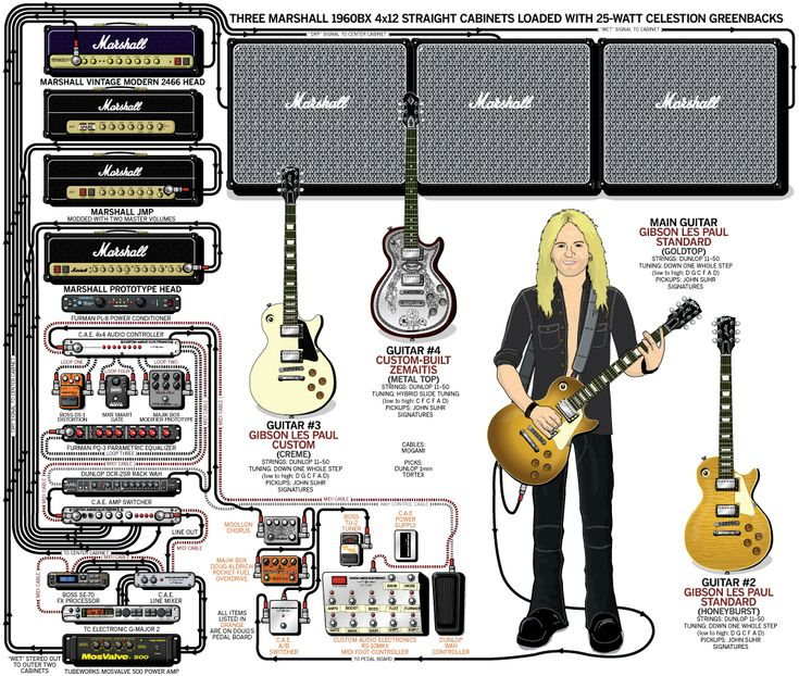 whitesnake doug aldrich guitar rig 2009 guitar pinterest guitar and rigs. Black Bedroom Furniture Sets. Home Design Ideas