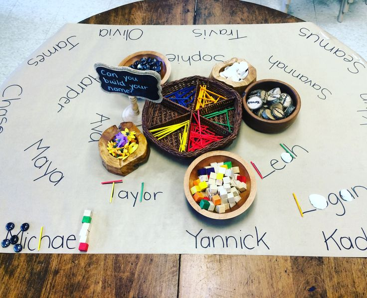 At the beginning of every year my teaching partner and I incorporate lots of name recognition, construction, and writing provocations to engage children. Here are some of our favourites so far this…