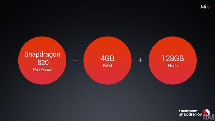 Xiaomi MI5- tot ce trebuie să stii despre noul telefon