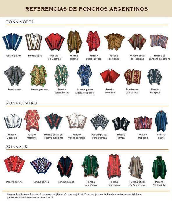 En Argentina, cada provincia tiene un modelo de poncho particular. Los estilos de poncho argentino se diferencian por el tejido, el material o los dibujos que lo decoran, así como por el tipo de guar