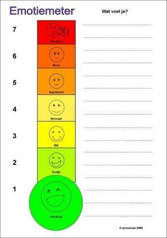 emotiethermometer thermometer worksheet - Google zoeken