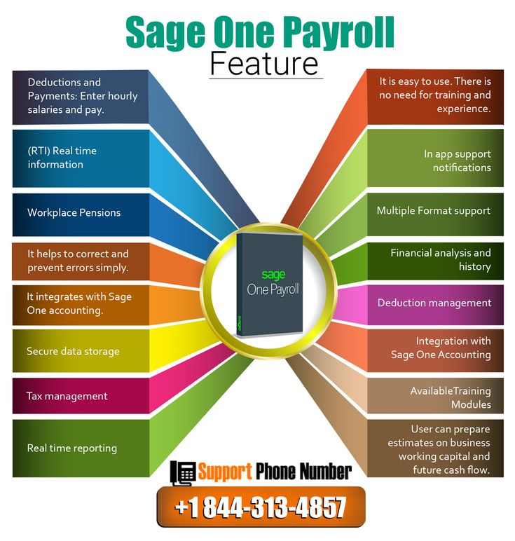 Best 25 sage 50 ideas on pinterest sage accounting sage sage one payroll is amazingly advantageous for new and existing business for any association sage one is the most surprising programming fandeluxe Choice Image