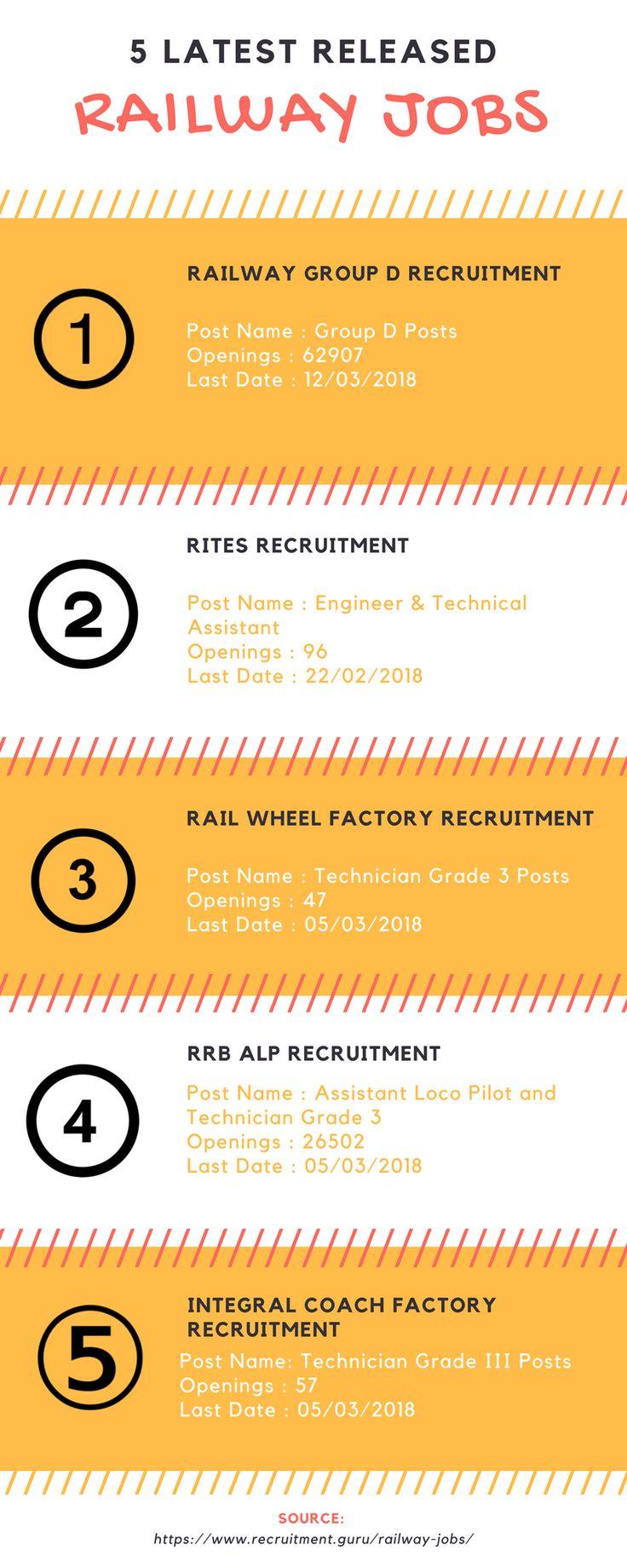 Best 25 railway jobs ideas on pinterest old navy job check out latest released indian railway jobs 2018 buycottarizona