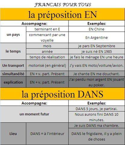 Les prépositions EN et DANS