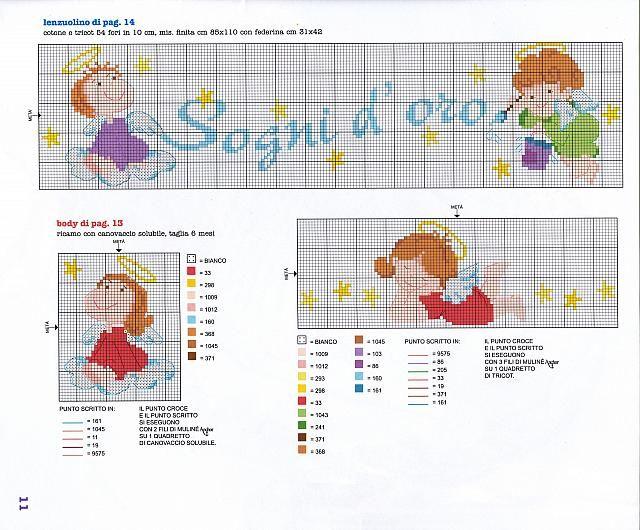 Copertina lenzuolino filastrocca angioletti 3 for Ricami neonati punto croce