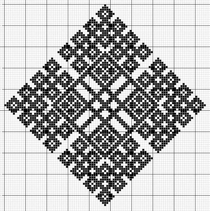 kogin sashi free pattern http://kazajirushi.blog81.fc2.com/blog-entry-907.html