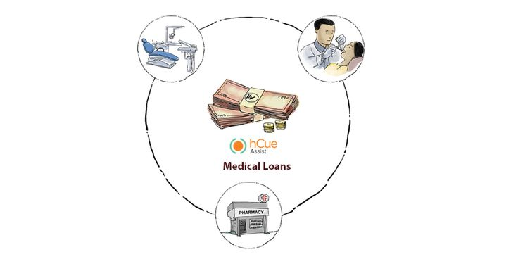 Healthcare Loans assisted by hCue for all type of medical treatments like major surgeries, etc. Mainly the average income people can't able to pay their medical bills at the time, but hCue helps those people via medical loans.