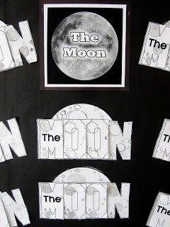 Phases of the Moon Flip-Flap Books - Simply Skilled in Second
