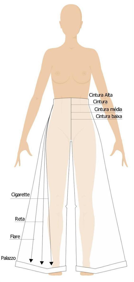 Diferentes tipos de altura de cintura e amplitudes de calças.