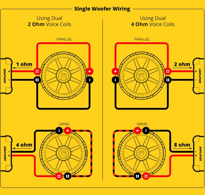 Subwoofer Wiring Diagram With Images Subwoofer Wiring Car