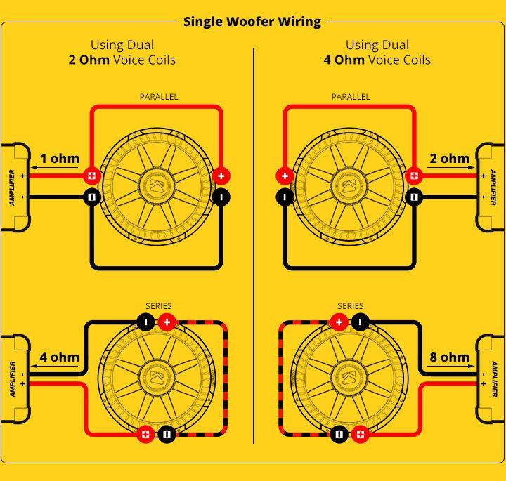 4 Ohm Kicker Subwoofer Wiring Diagram