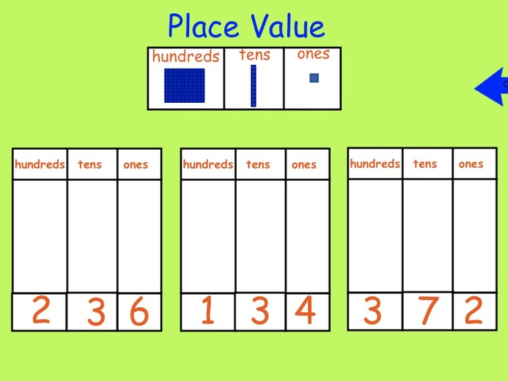 graphic relating to Place Value Strips Printable called 100+ Chart For Tens And Types Vacation spot Price tag Strips For
