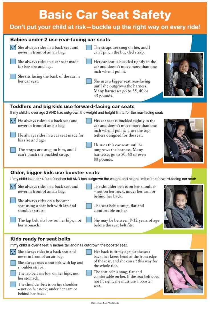 Basic Car Safety Checklist for children courtesy of Safe Kids Worldwide