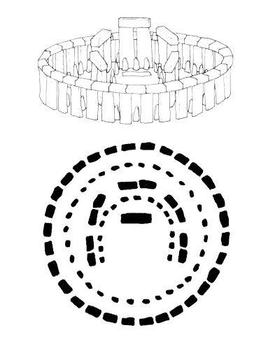 plan i rekonstrukcja Stonehenge