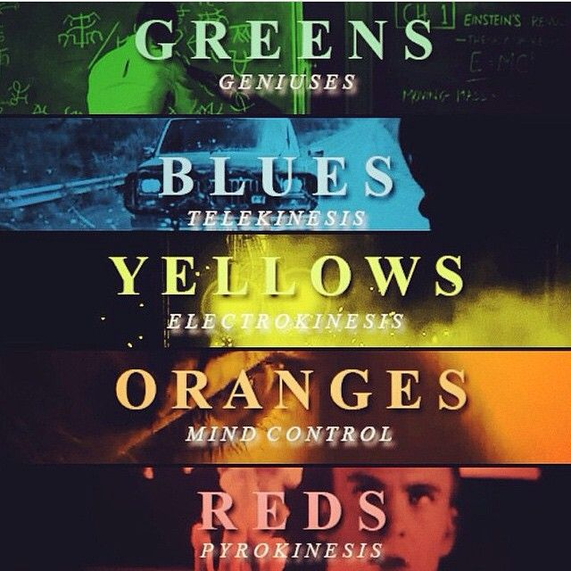Psi Colors And Abilities The Darkest Minds Pinterest