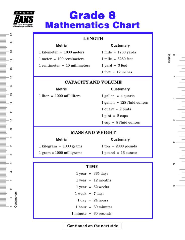 Th Grade Math Staar Practice Worksheets Pdf on 5th grade mathematics practice test, 5th grade practice worksheets, 5th grade morning work, for fifth grade math practice, staar writing 4th grade grammar practice, sat math practice, 5th grade algebra practice, 3rd grade reading skills practice, 5th grade science,