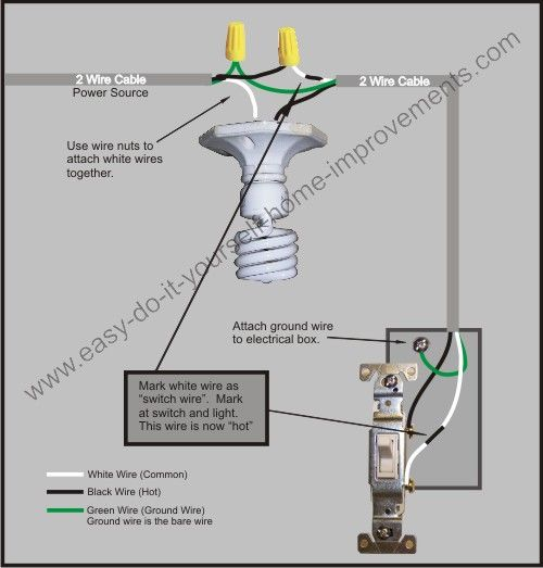 Need a Light Switch Wiring Diagram? Whether you have power coming in through the switch or from the lights, these switch wiring diagrams will show you the light.